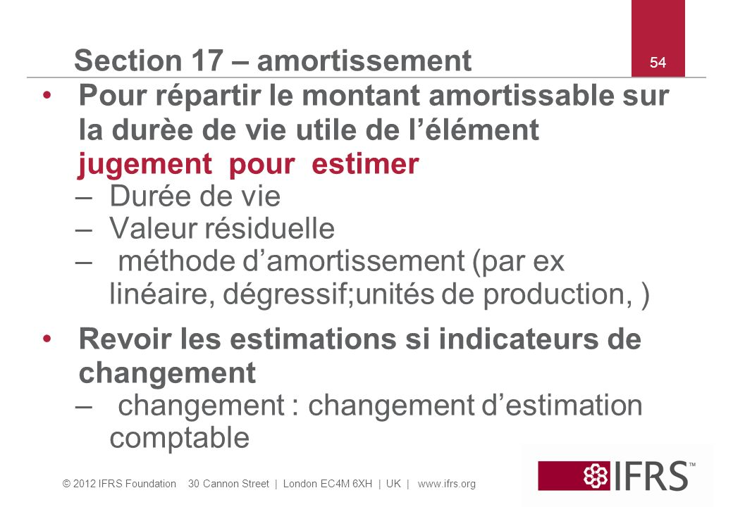 Section 17 – amortissement