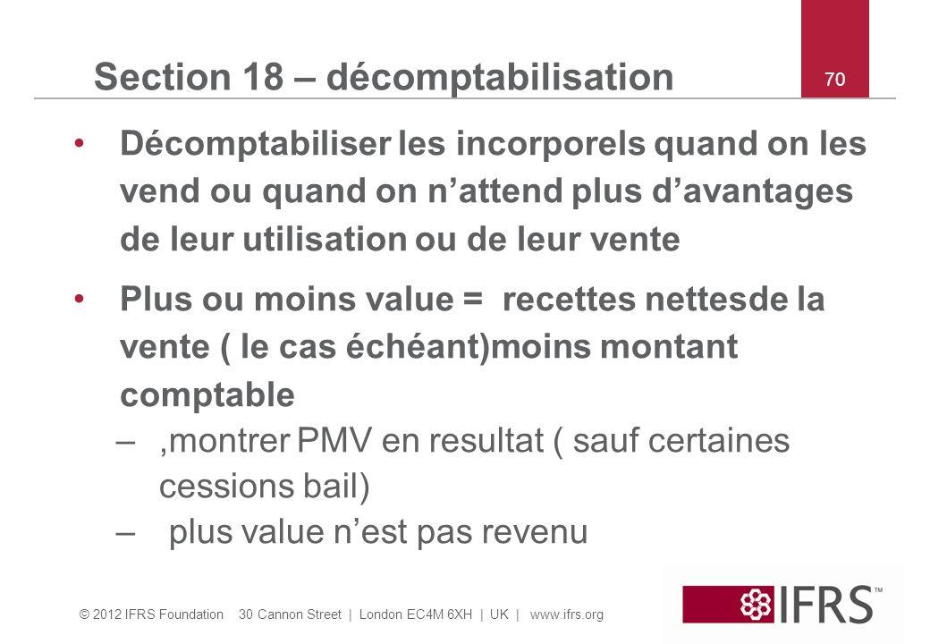 Section 18 – décomptabilisation