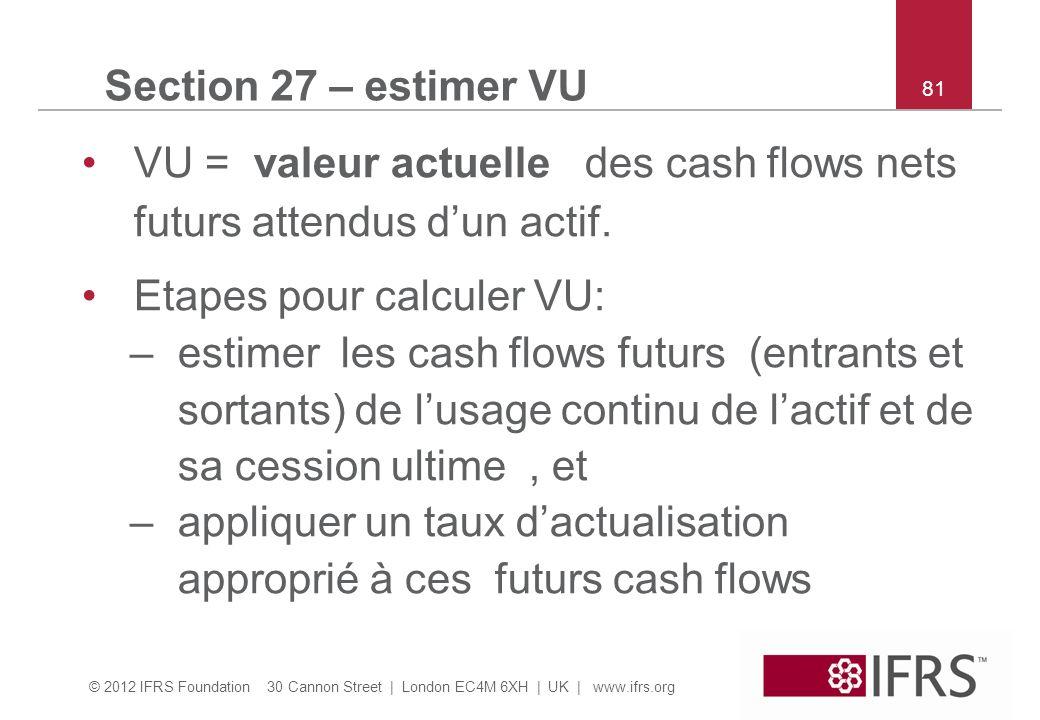 VU = valeur actuelle des cash flows nets futurs attendus d'un actif.