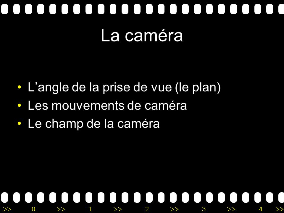 La caméra L'angle de la prise de vue (le plan)