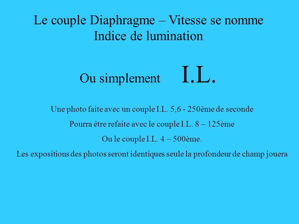 Le couple Diaphragme – Vitesse se nomme Indice de lumination