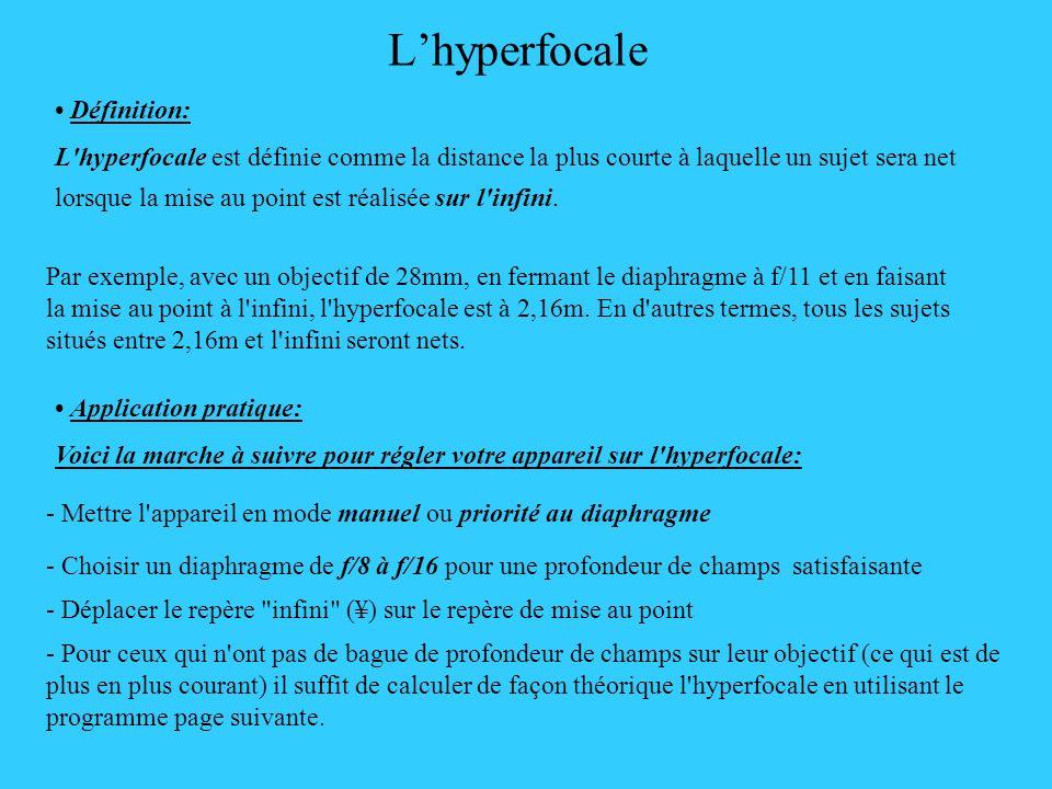 L'hyperfocale • Définition: