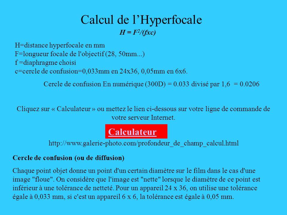 Calcul de l'Hyperfocale