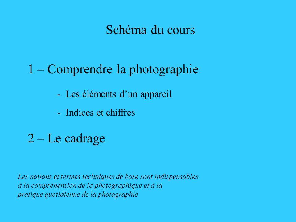1 – Comprendre la photographie - Les éléments d'un appareil