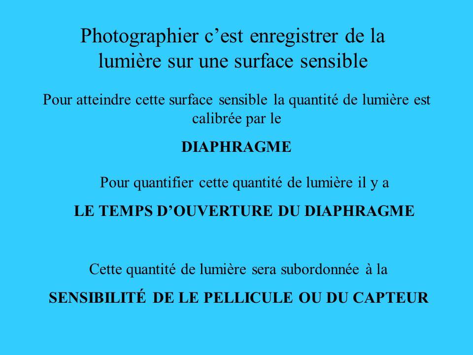 Photographier c'est enregistrer de la lumière sur une surface sensible