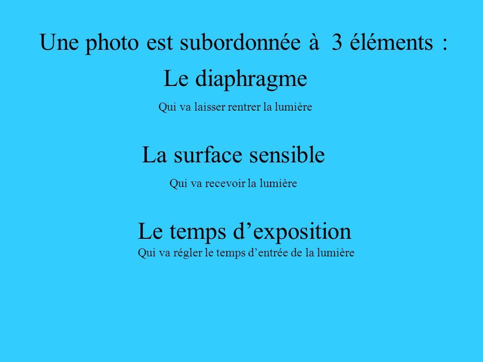 Une photo est subordonnée à 3 éléments :