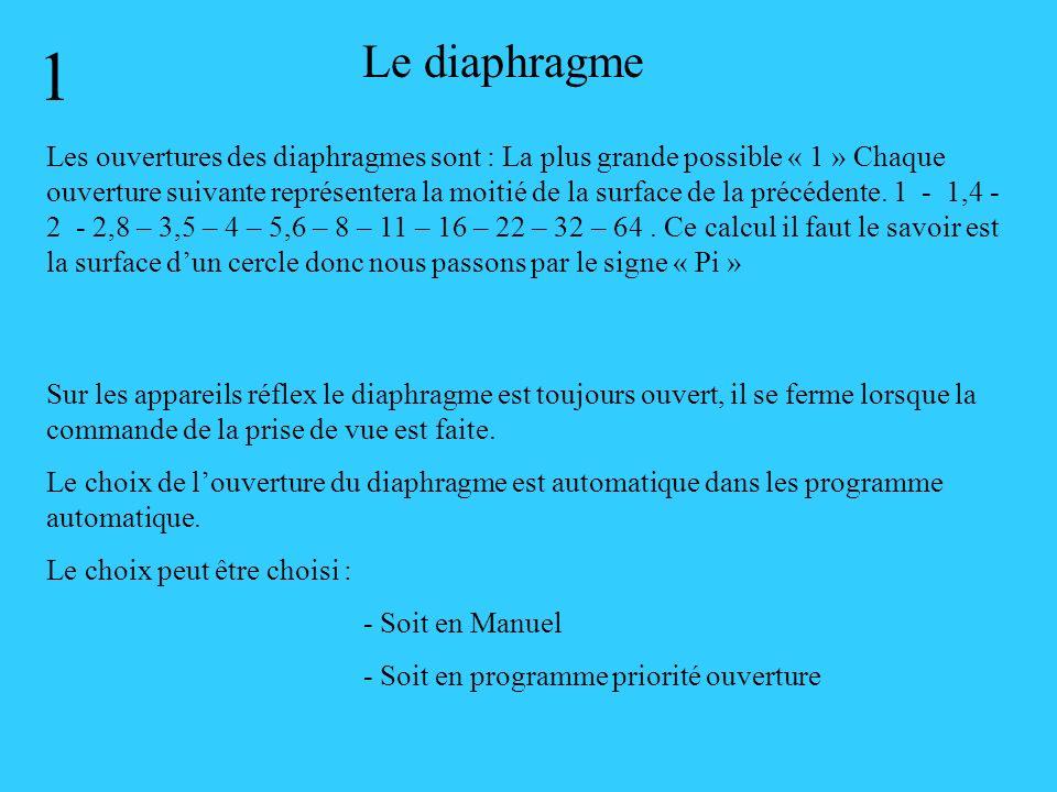 1 Le diaphragme.