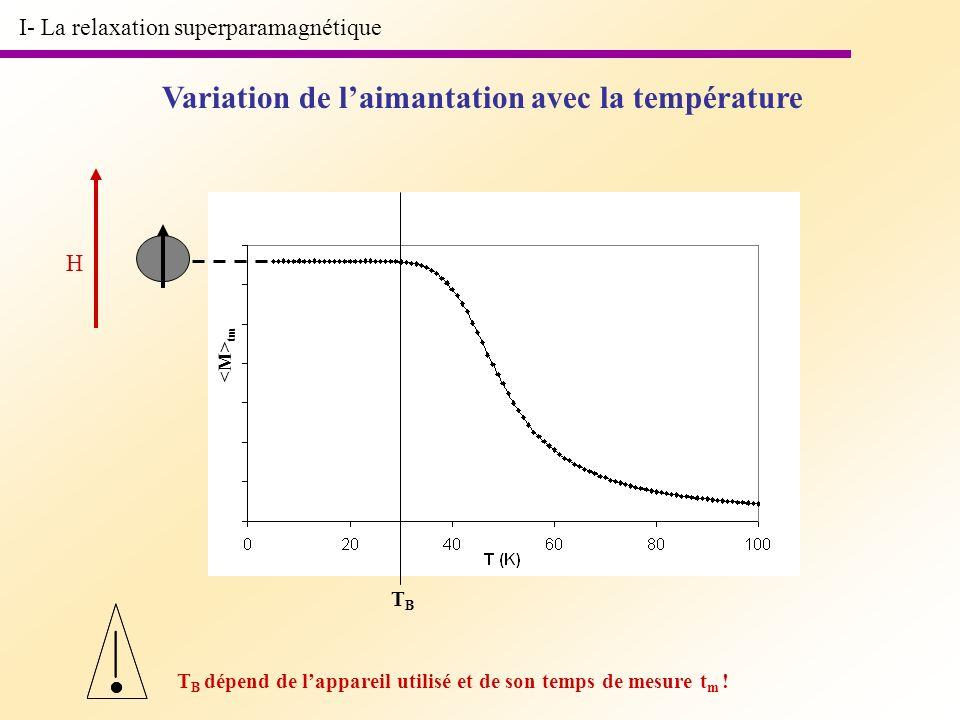 Variation de l'aimantation avec la température