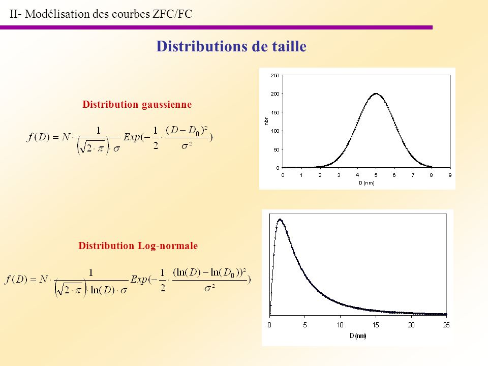 Distributions de taille