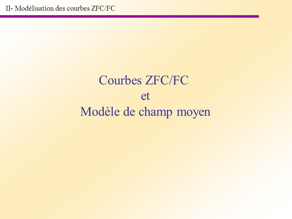 Courbes ZFC/FC et Modèle de champ moyen