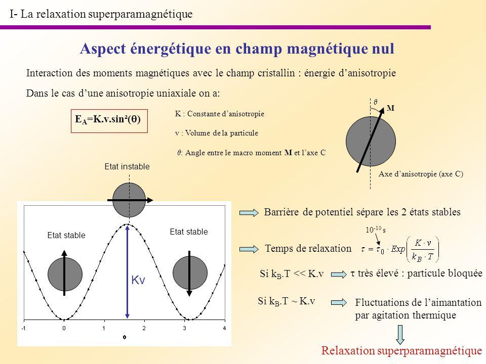 Aspect énergétique en champ magnétique nul