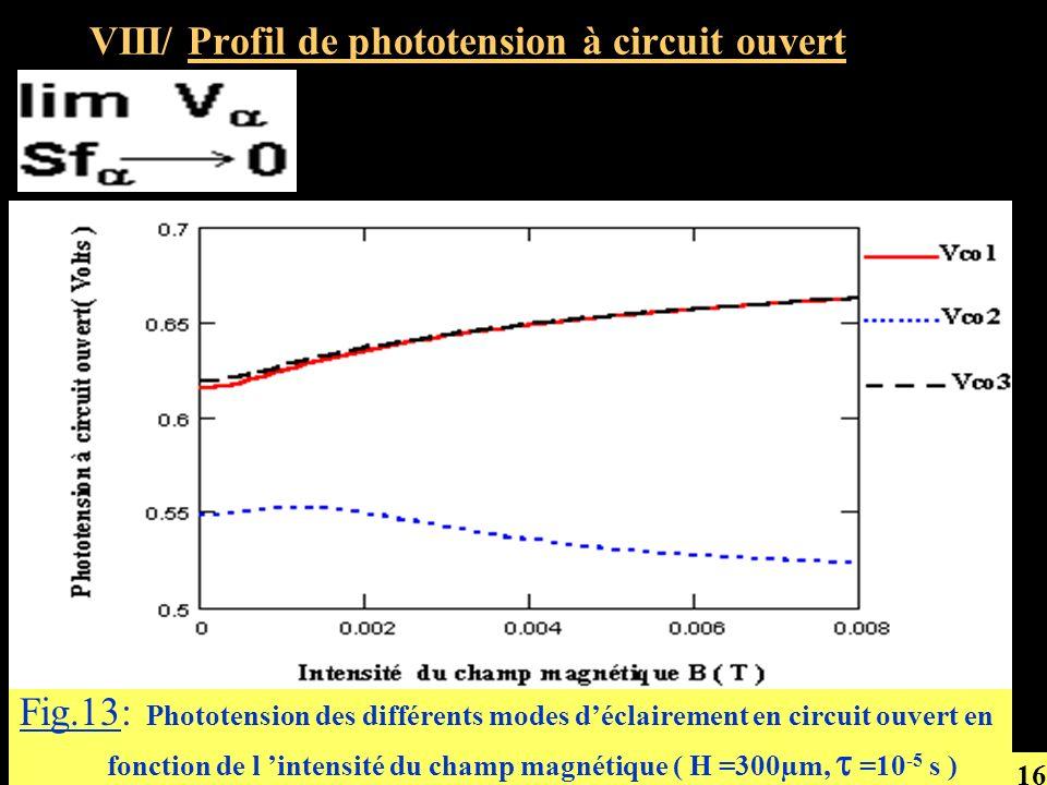 VIII/ Profil de phototension à circuit ouvert
