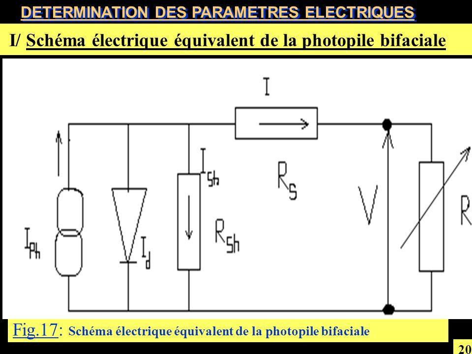 I/ Schéma électrique équivalent de la photopile bifaciale