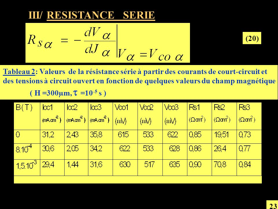 III/ RESISTANCE SERIE (20)