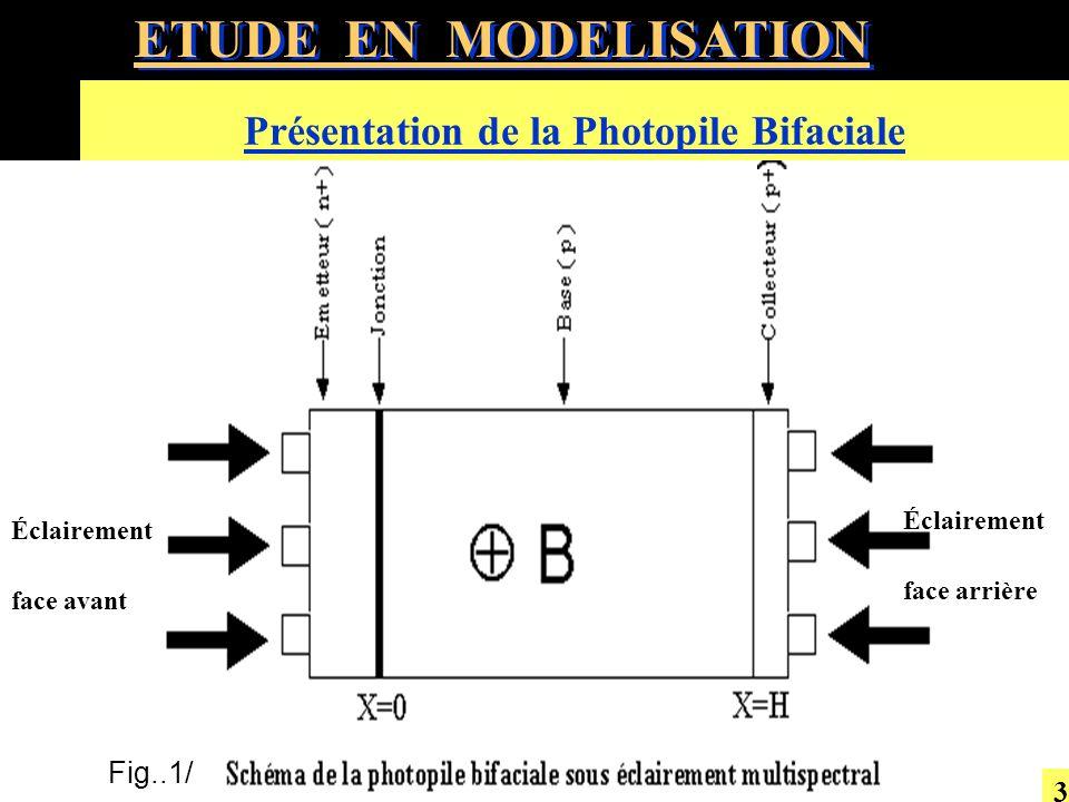 Présentation de la Photopile Bifaciale