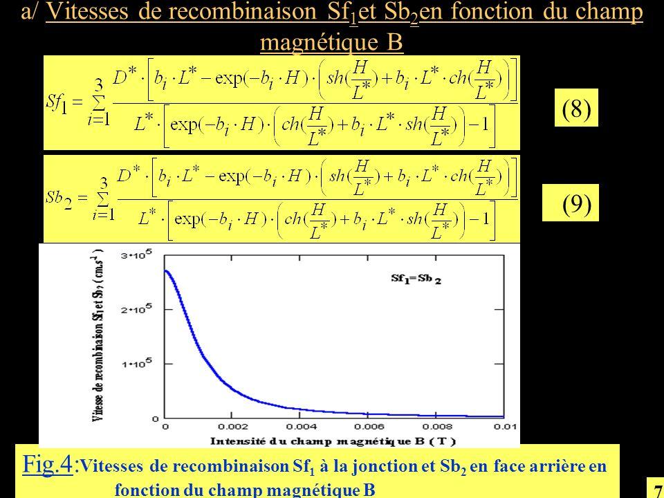 a/ Vitesses de recombinaison Sf1et Sb2en fonction du champ magnétique B