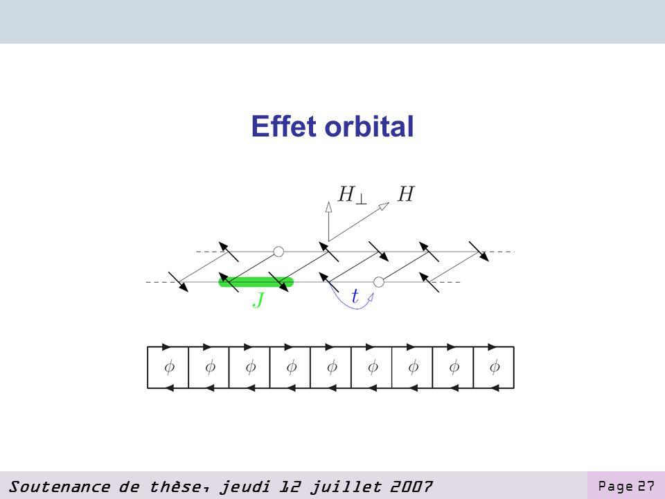 Effet orbital Soutenance de thèse, jeudi 12 juillet 2007