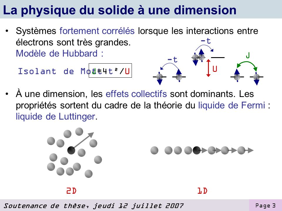 La physique du solide à une dimension