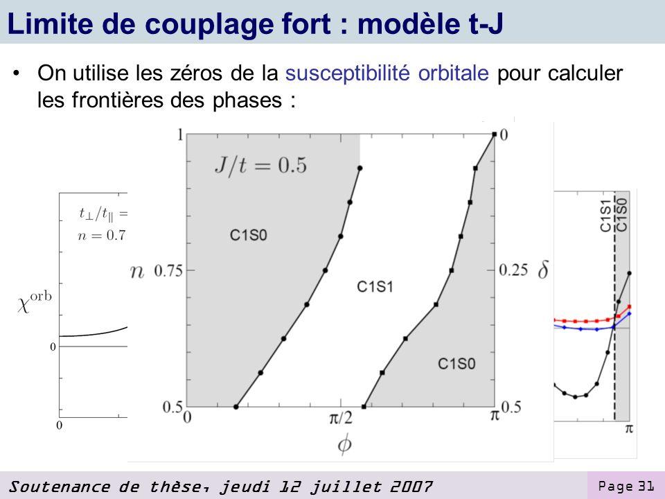 Limite de couplage fort : modèle t-J