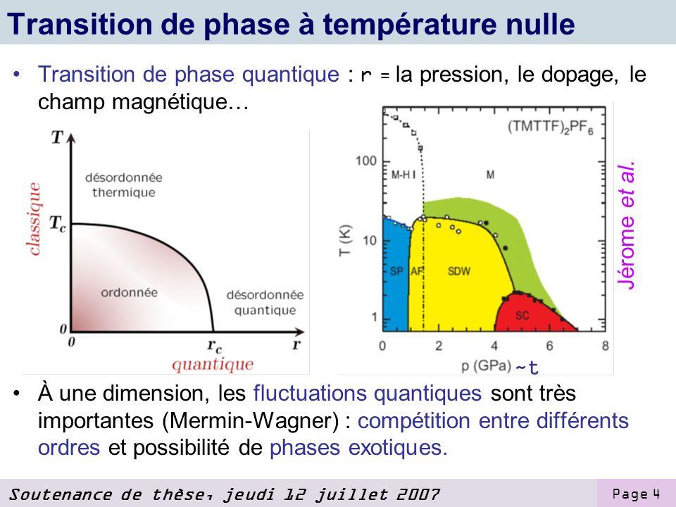 Transition de phase à température nulle