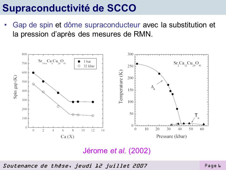 Supraconductivité de SCCO