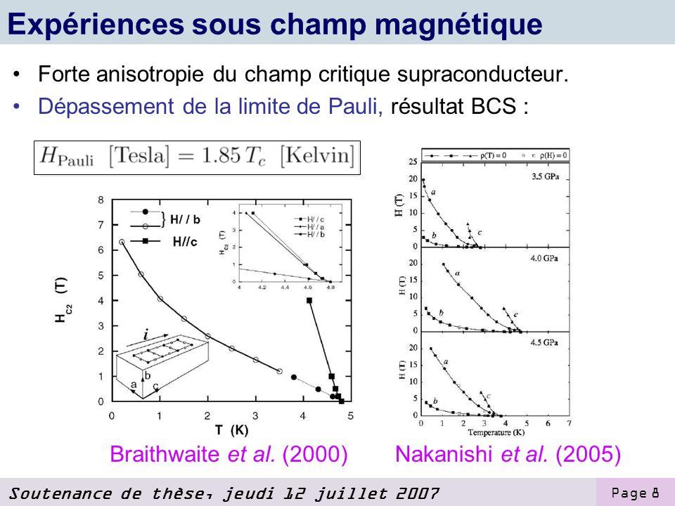 Expériences sous champ magnétique