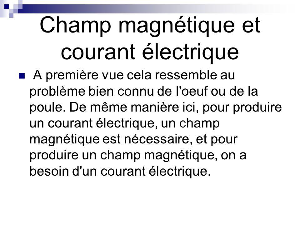 Champ magnétique et courant électrique