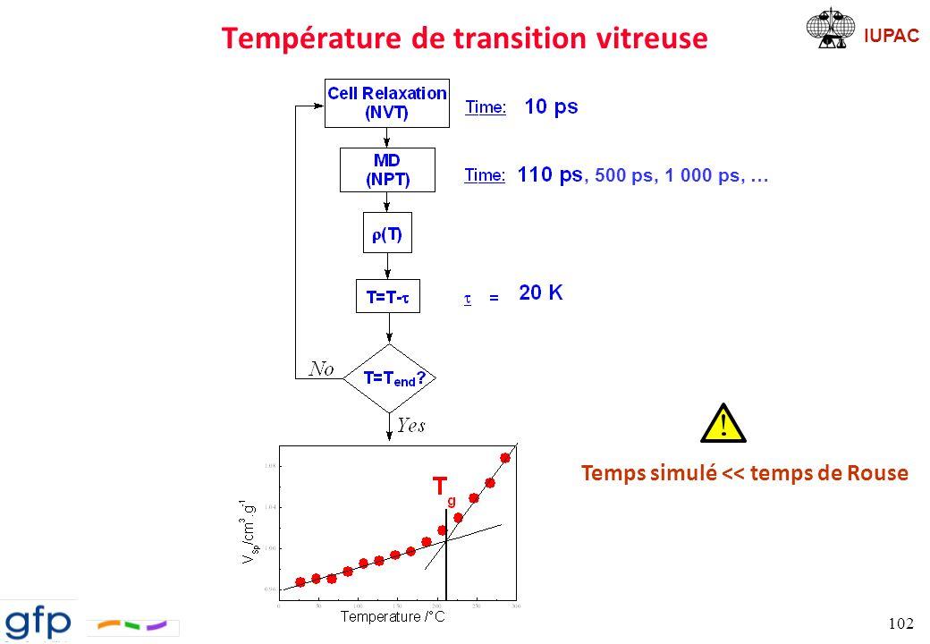 Température de transition vitreuse