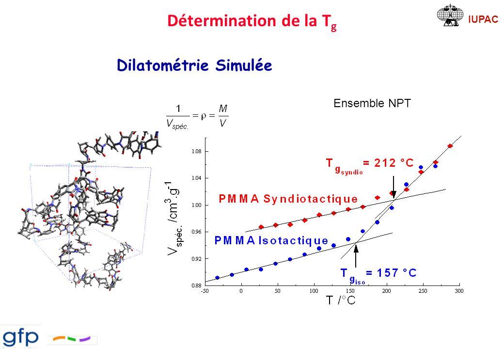 Détermination de la Tg Dilatométrie Simulée Ensemble NPT