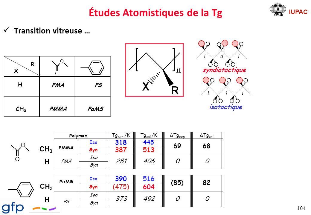 Études Atomistiques de la Tg