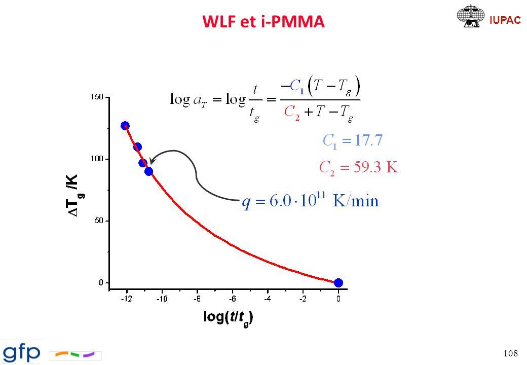 WLF et i-PMMA