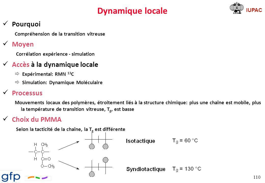 Dynamique locale Pourquoi Moyen Accès à la dynamique locale Processus