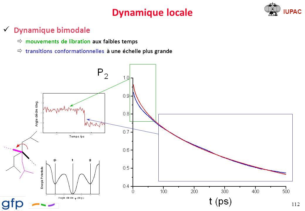 Dynamique locale Dynamique bimodale