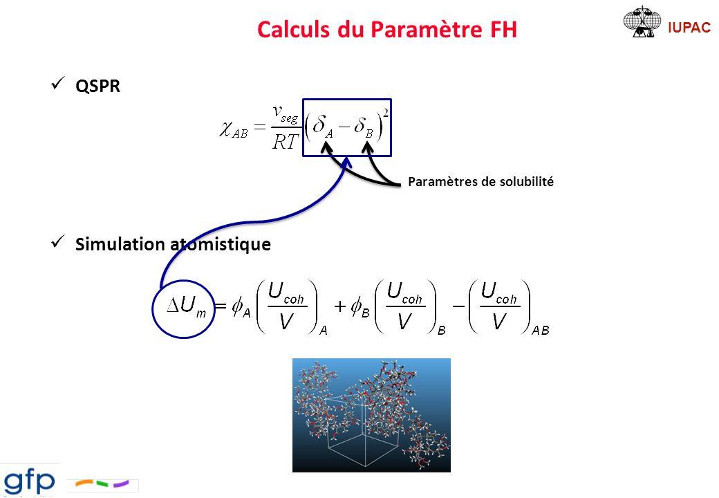 Calculs du Paramètre FH