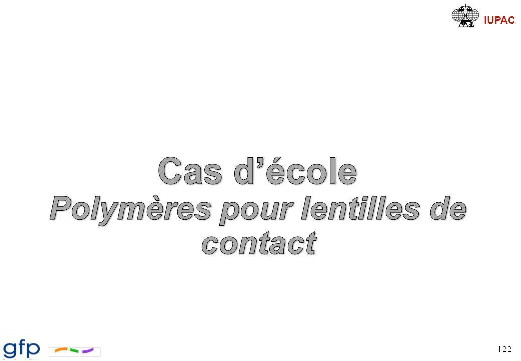 Polymères pour lentilles de contact