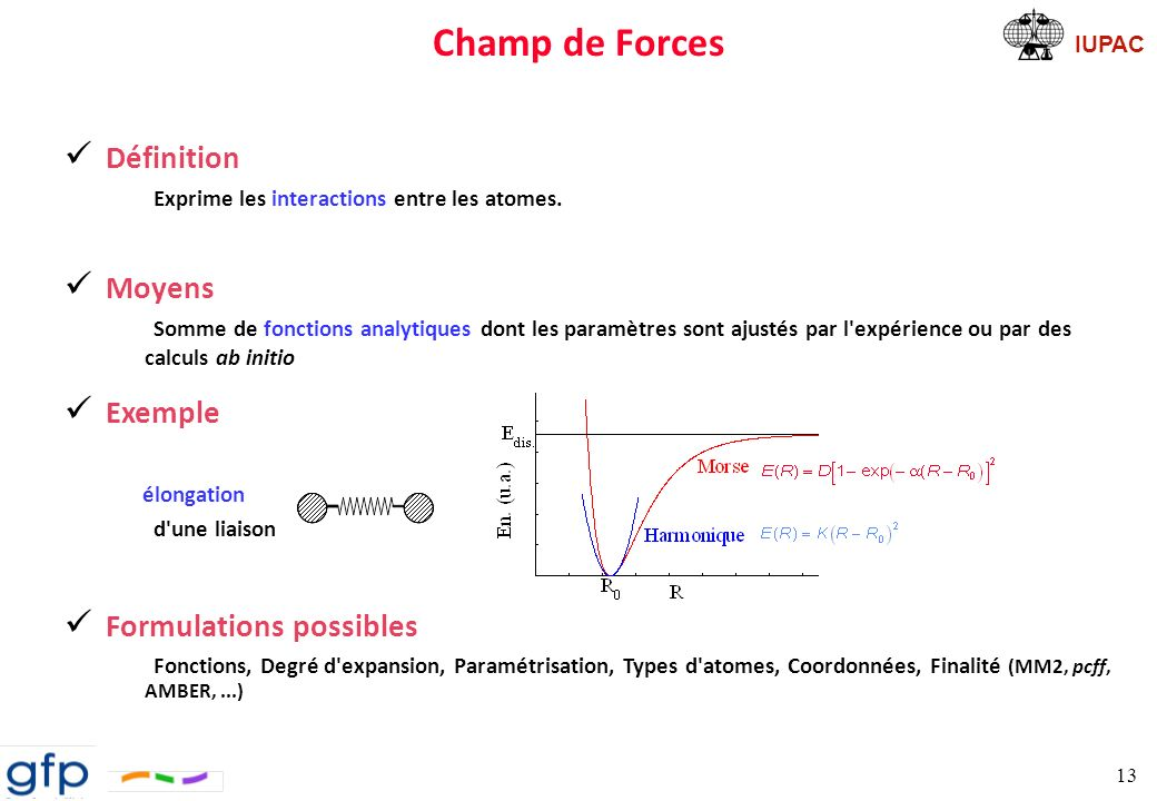 Champ de Forces Définition Moyens Exemple Formulations possibles
