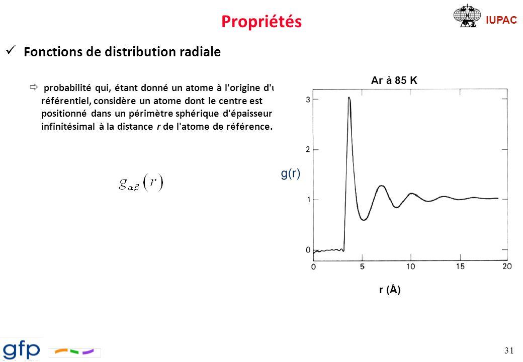 Propriétés Fonctions de distribution radiale