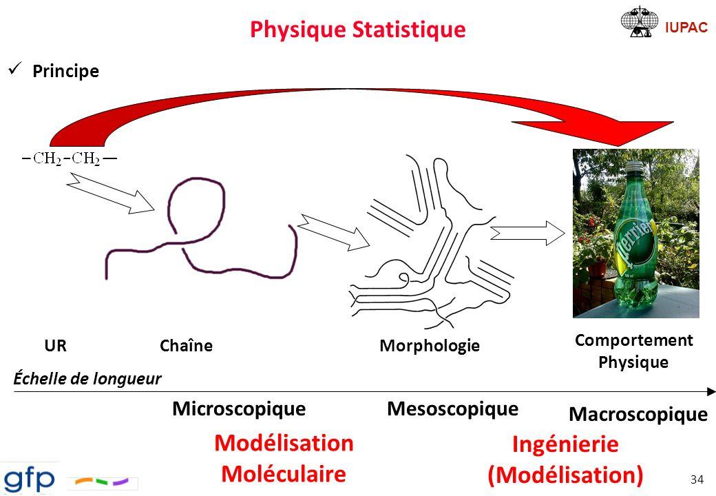 Physique Statistique Modélisation Ingénierie Moléculaire