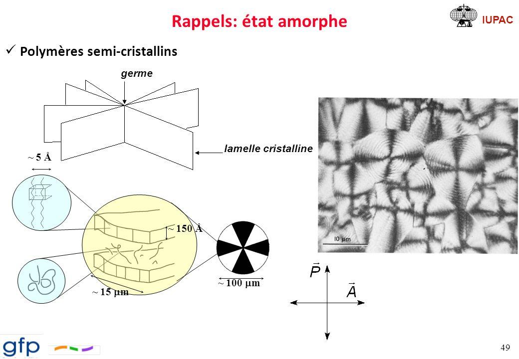 Rappels: état amorphe Polymères semi-cristallins germe