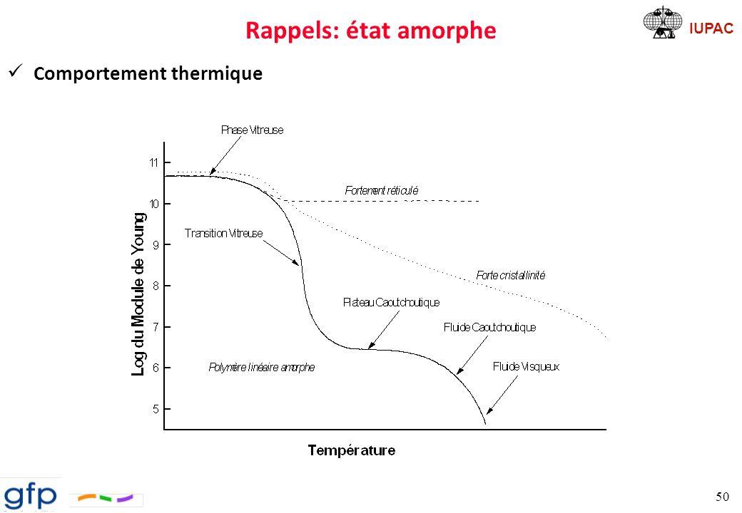 Rappels: état amorphe Comportement thermique