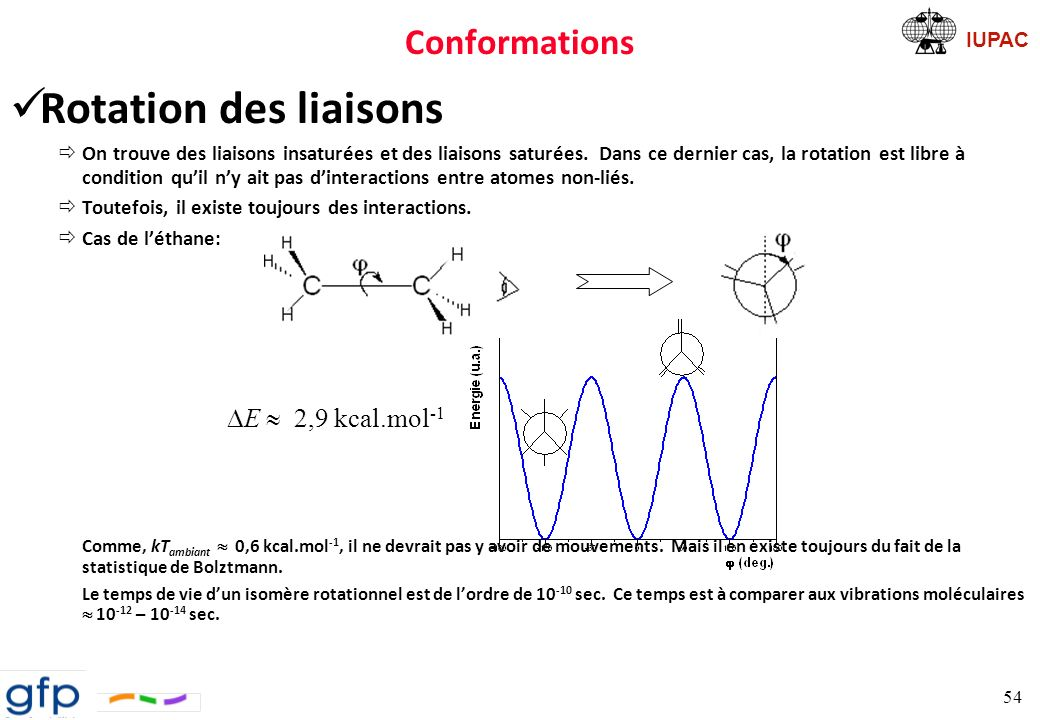 Rotation des liaisons Conformations DE » 2,9 kcal.mol-1