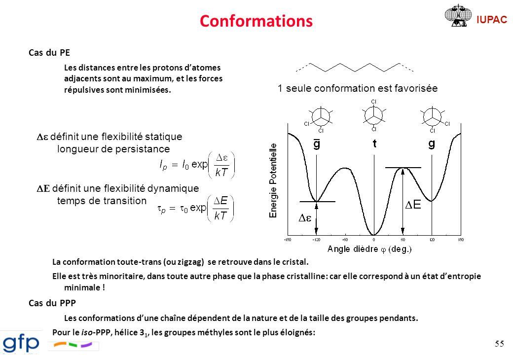 Conformations Cas du PE 1 seule conformation est favorisée
