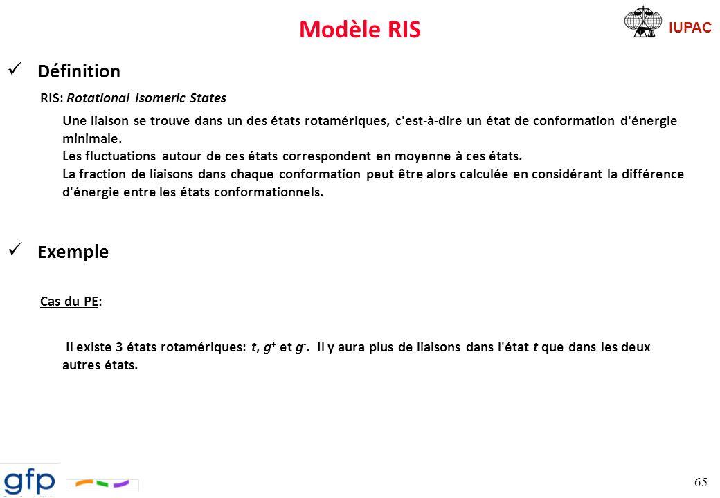 Modèle RIS Définition Exemple RIS: Rotational Isomeric States