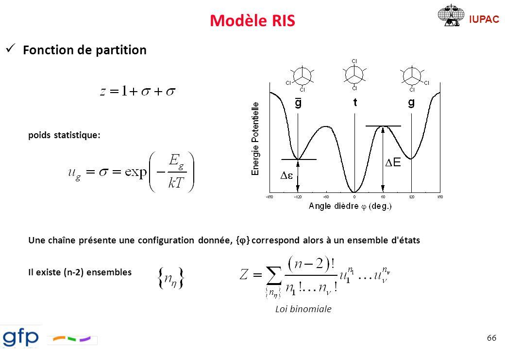 Modèle RIS Fonction de partition poids statistique: