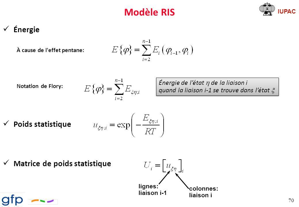 Modèle RIS Énergie Poids statistique Matrice de poids statistique