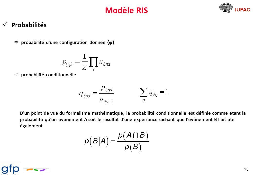 Modèle RIS Probabilités probabilité d une configuration donnée {j}