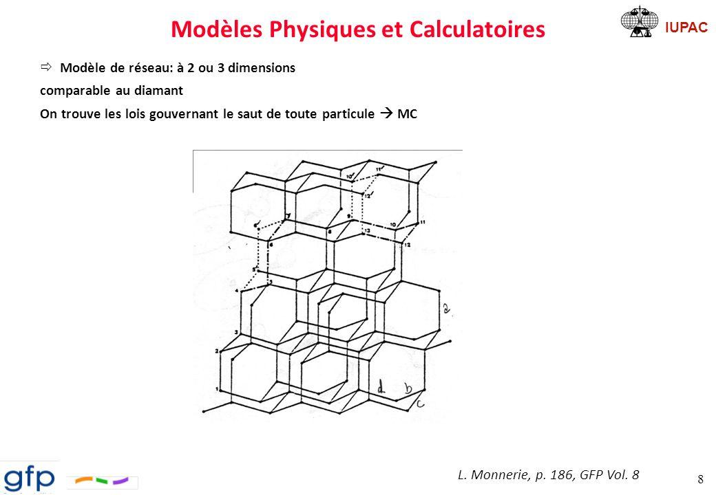 Modèles Physiques et Calculatoires