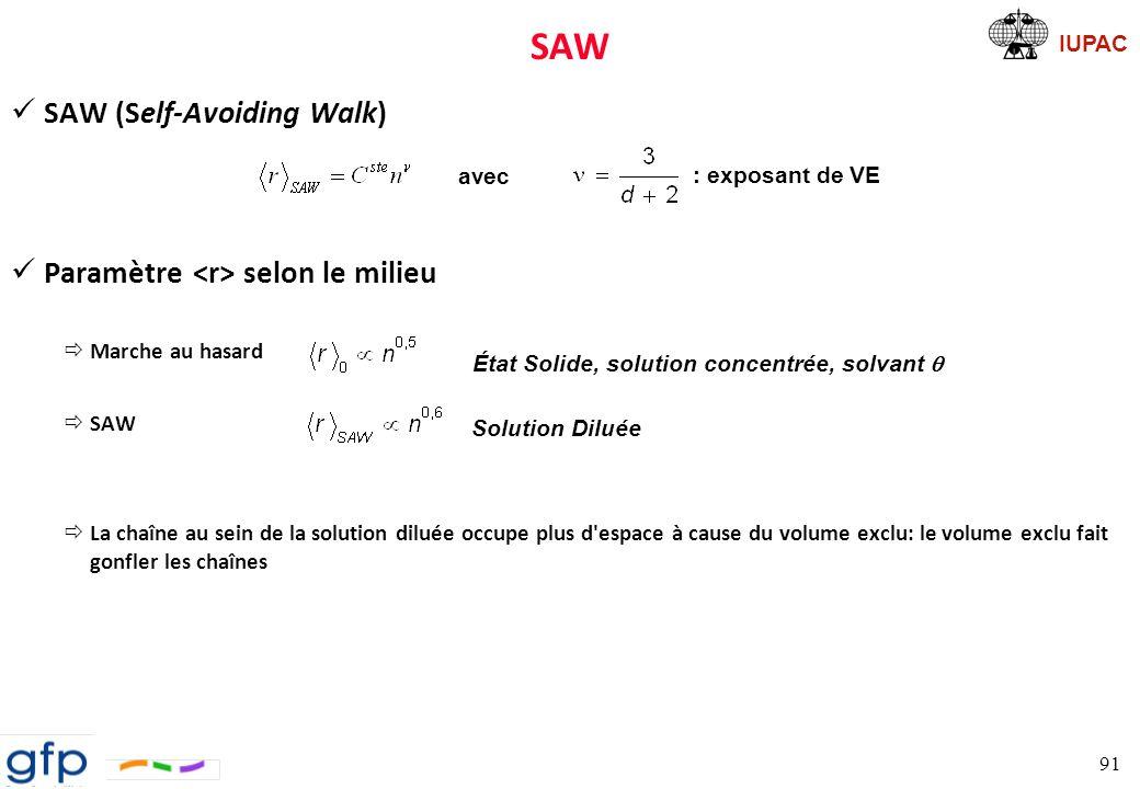 SAW SAW (Self-Avoiding Walk) Paramètre <r> selon le milieu avec