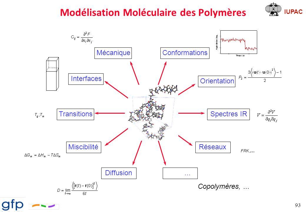 Modélisation Moléculaire des Polymères