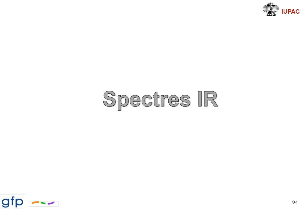 Spectres IR
